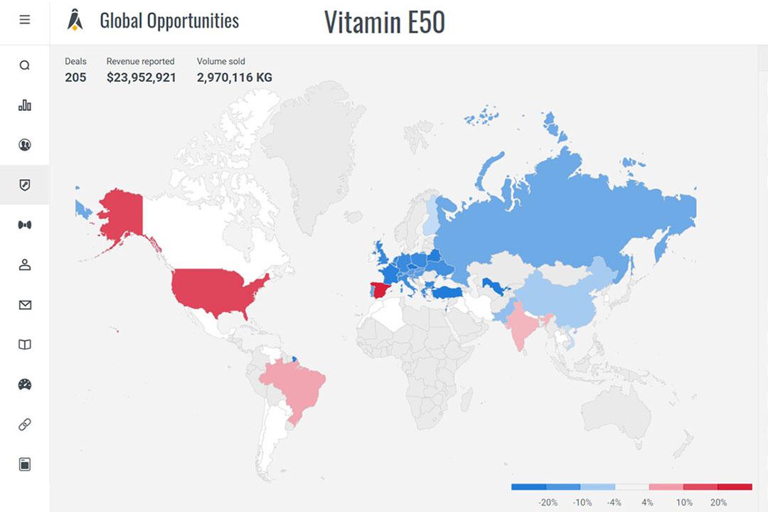 El gráfico anterior muestra los datos de la vitamina E50 desde el 1 de enero de 2021 hasta el 25 de enero de 2021. Foto: Glowlit