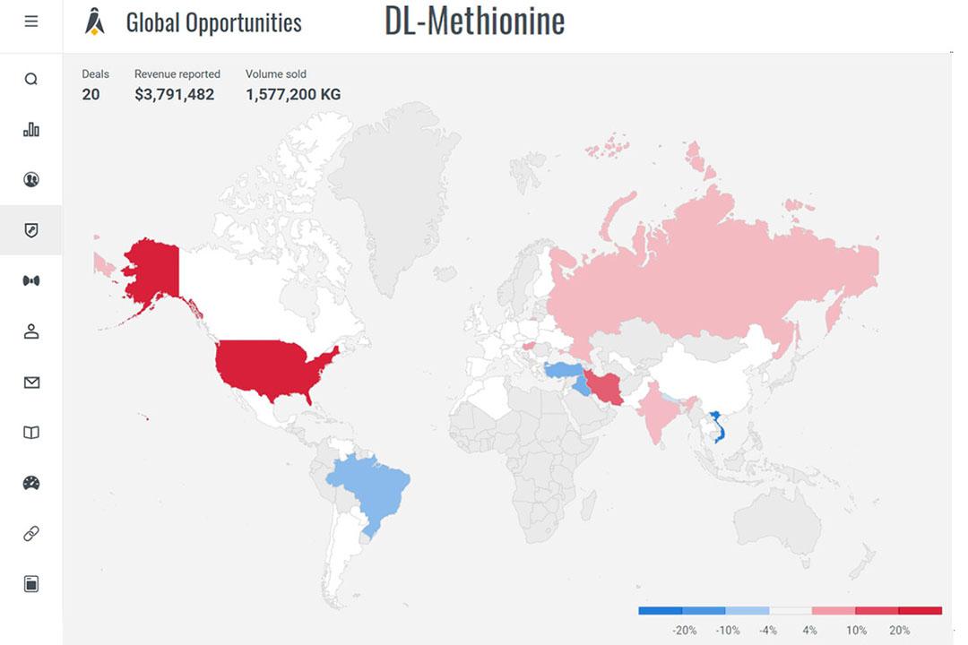 El gráfico anterior muestra los datos de la DL-Metionina desde el 1 de enero de 2021 hasta el 25 de enero de 2021. Foto: Glowlit
